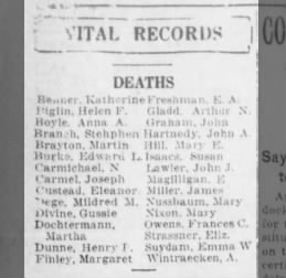 VITAL RECORDS: Death Notice of Eleanor Custead, 2nd wife of W.D. Custead.
