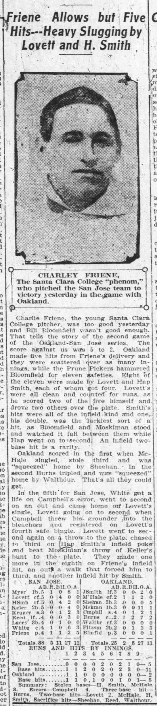 Charley Friene Allows but Five Hits 1909