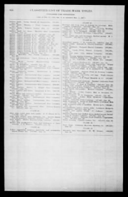 Official Gazette of the United States Patent Office from Washington, District of Columbia on January 22, 1924 · Page 165